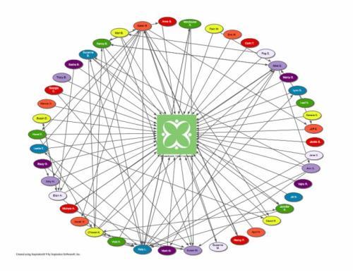 MTX Web Year1